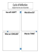 Session 2 Cycle of Reflection Blank.docx