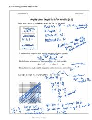Graphing Linear Inequalities Examples