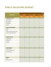 public-relations-budget-template