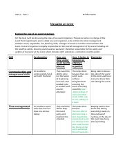 Unit 4- task 1 writing frame_-2 check.docx