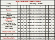 Taroko tourist shuttle bus timetable (to Hualien)