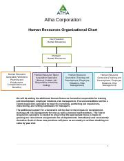 Bus-FP3011_Assessment - 2_org_chart_human_resources.docx