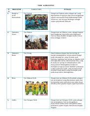 Daftar Nama Tarian Dan Propertinya Docx Daftar Nama Tarian Dan Propertinya 1 Tari Serimpi Merupakan Sebuah Tarian Klasik Dari Yogyakarta Properti Tari Course Hero