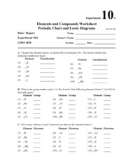 expt10parta experiment elements and compounds worksheet periodic chart and lewis diagrams data. Black Bedroom Furniture Sets. Home Design Ideas