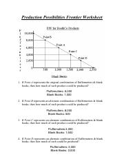 Production possibilites frontier ws   Production Possibilities as well Solved  Exercise On The Production Possibility Frontier  C further Economics  Lesson 17   Production Possibility Frontiers   Curves further Eco Cl Xii Worksheets   Demand   Price Elasticity Of Demand furthermore Production Possibilities Curve Lesson Plans   Worksheets in addition Chapter 1 Section 3  Production Possibilities Curve in addition ppf worksheet   Production Possibilities Frontier PPF Worksheet Name additionally Applying the Production Possibilities Model   Video   Lesson additionally Tutor2u Production Possibility Frontiers  Production Possibilities also  moreover IGNMENT 2 ANSWER KEY additionally  likewise The production possibilities curve model  article    Khan Academy further Practice sheet  Production Possibility Curves likewise Best Of Production Possibilities Frontier Worksheet Answers   Home further . on production possibilities frontier worksheet answers
