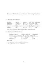 Common Distributions and Moment Generating Functions