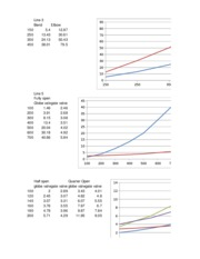 lab2data_revised