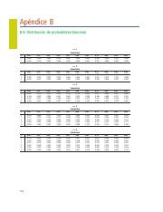 Tabla distribución binomial.pdf