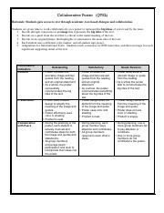 Collaborative+Poster+Rubric.pdf