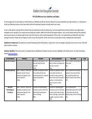 psy520_milestone_4_guidelines_and_rubric.pdf