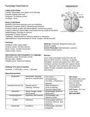 Psychology Cheat Sheet 2