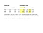 2008_YRDSB_Lexis_Summer_Academy_Costs[1]