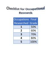 Occupations Researched.pdf