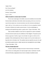 Unit 1 Discussion Board 2-Candace Toliver.docx