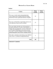 Spanish 2 midterm essay