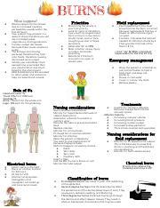NCLEX Study Plans  pdf - 60 Day NCLEX Study Plan WEEK 1 WEEK
