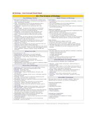 science-of-biology-cheat-sheet-1-638.jpg