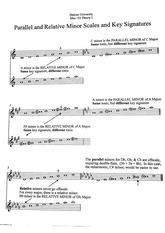 Parallel And Relative Minor Scales And Key Signatures - Notes