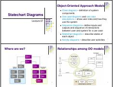 Lecture_07-Statechart_Diagrams