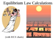 equilibrium-calculations