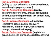 T12S-Chp-02-1-Income-Tax-Concepts-2012