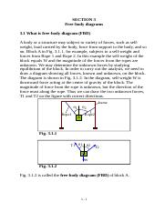 02 Free body diagram