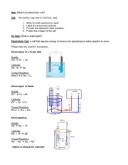 05 Notes - Electrolytic Cells