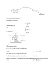Aerodynamics Notes 03