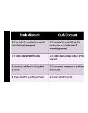 maxresdefault trade and cash discounts.jpg