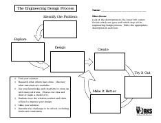 Engineers-and-the-Engineering-Design-Process