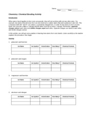 Lecture 6 chemical bonding 1 worksheet answers