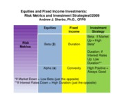 Investments-Risk-Metrics-Strategy