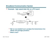 High Speed, Broadband Amplifiers notes