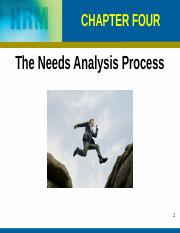 Chapter 4, 5  Needs Analysis Training Design (1)