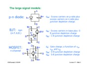 Linear Amplifier Basics notes