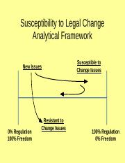 08 Susceptibility to Legal Change Framework