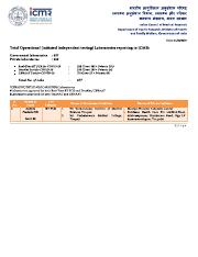 COVID-19 Testing Labs in India - COVID_Testing_Labs_11062020.pdf