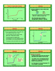 08_Acid-Base_Titrations-page9