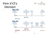 Firm XYZ's Decision