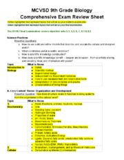 Biology Examination Final Midterm Review Sheet