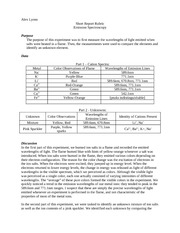 atomic absorption spectroscopy lab report