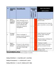 Risk Matrix and action plan for risk management.docx