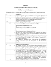 Annexure_I,_II_management_Courses_040512