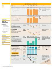 UPS-Key-Performance-Indicators-Infographic