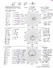 PreAP_PreCal_WS_on_10.8_Graphing_Circles_and_Limacons_KEY.pdf