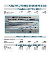 Faragalla_Hannah_3B_Population_Growth