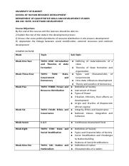 IRD 200 OUTLINE & NOTES- MODIFIED-1-1.docx
