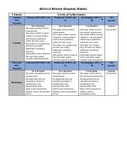 SOCI201 Article Review Grading Rubric.docx