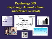 PSY309-2013SP-8-Physiology-Arousal-Desire