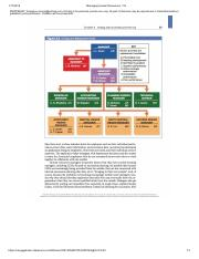 Executive Replacement Chart_ Managing Human Resources, 17e.pdf